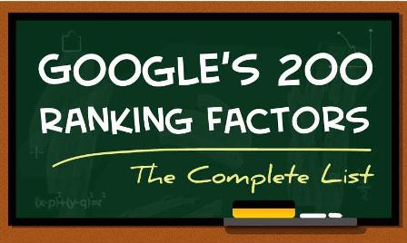 Infographic-Googles-200-Ranking-Factors