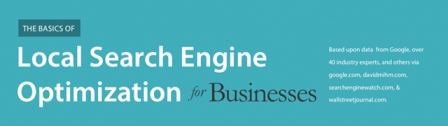 Local-search-engine-optimization-for-businesses