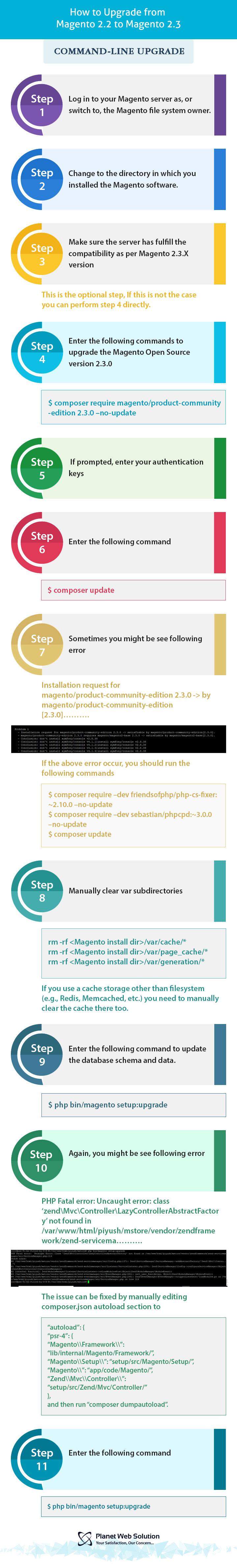 Magento 2.3 Command Line Upgrade