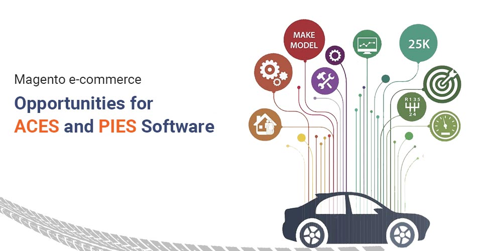 ACES and PIES Software