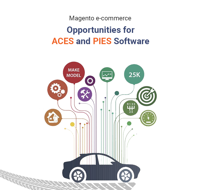 Magento eCommerce: Opportunities for ACES and PIES Software