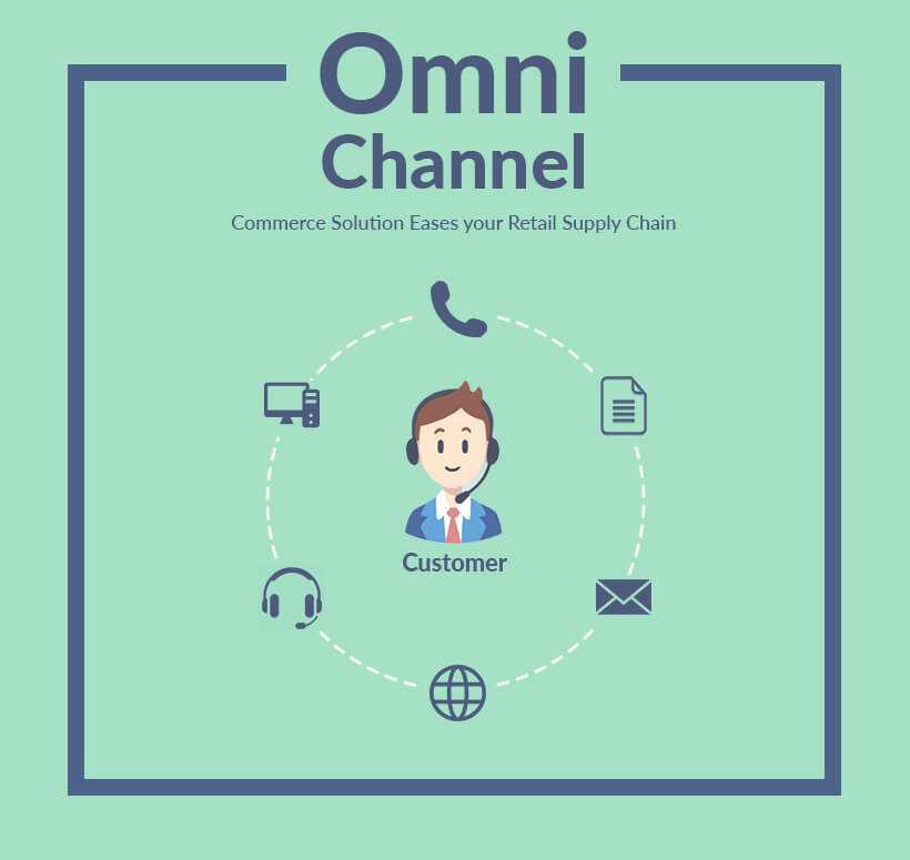 How Omni-Channel Commerce Solution Eases your Retail Supply Chain?